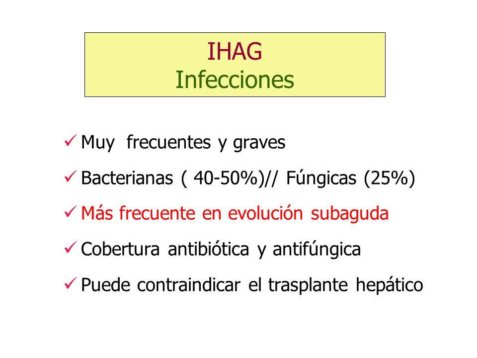 IHAG Infecciones Muy frecuentes y graves