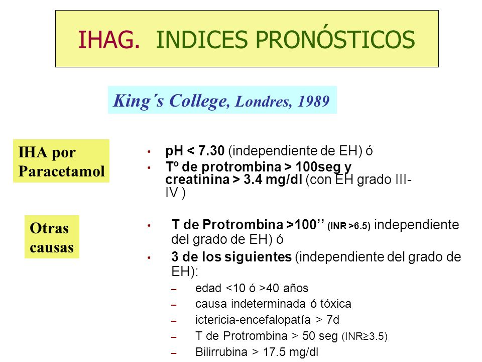 IHAG. INDICES PRONÓSTICOS