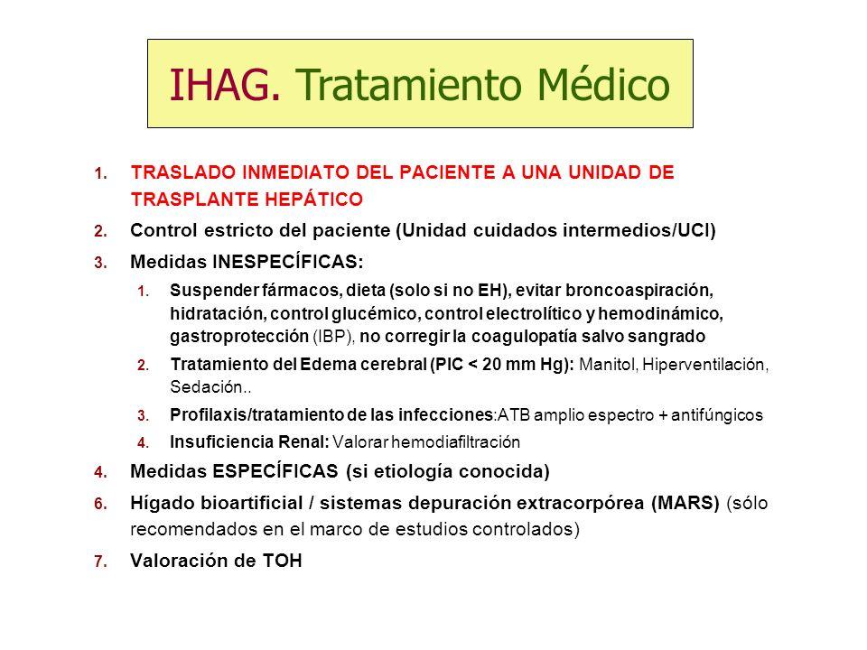 IHAG. Tratamiento Médico