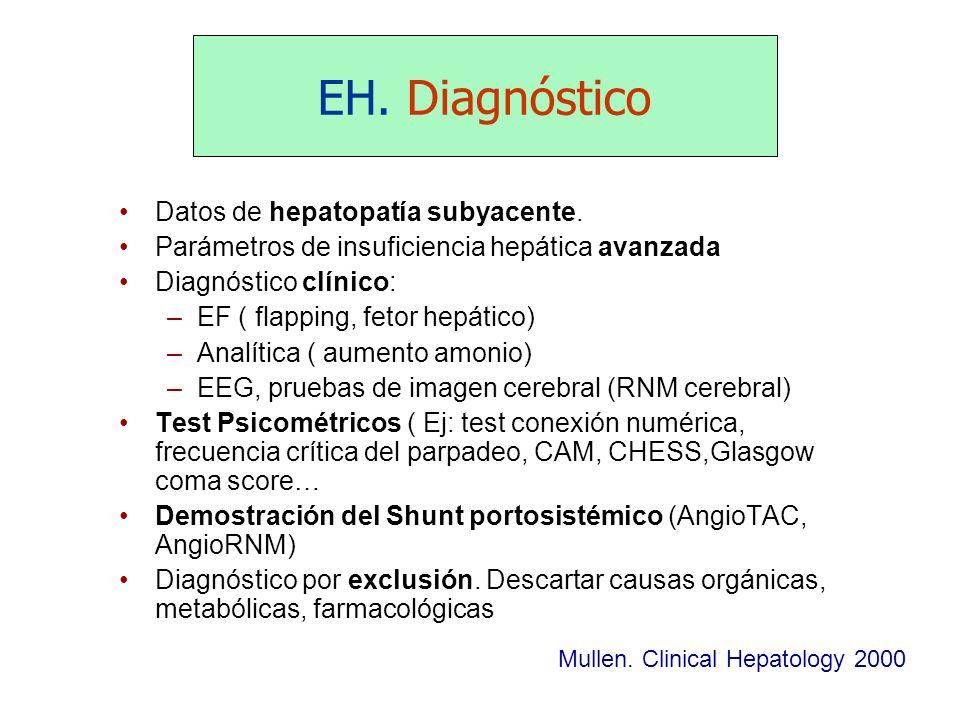EH. Diagnóstico Datos de hepatopatía subyacente.