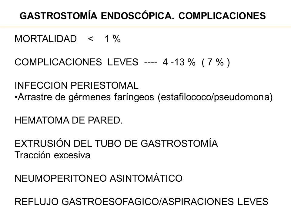 GASTROSTOMÍA ENDOSCÓPICA. COMPLICACIONES