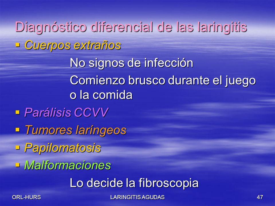 Diagnóstico diferencial de las laringitis
