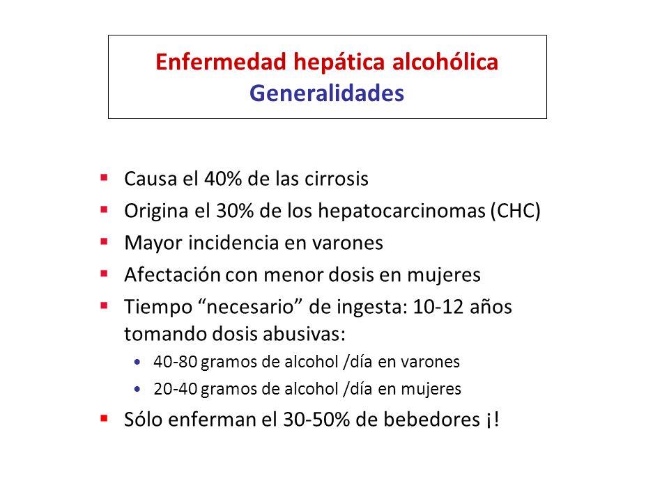 Enfermedad hepática alcohólica Generalidades