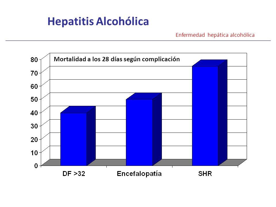 Hepatitis Alcohólica Mortalidad a los 28 días según complicación
