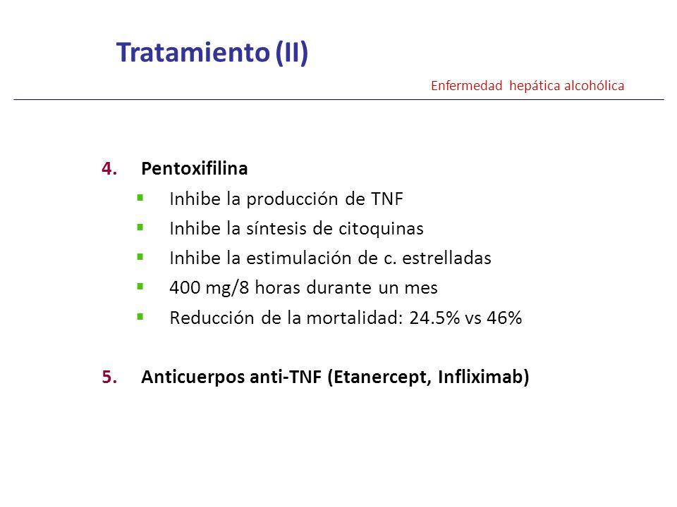 Tratamiento (II) Pentoxifilina Inhibe la producción de TNF
