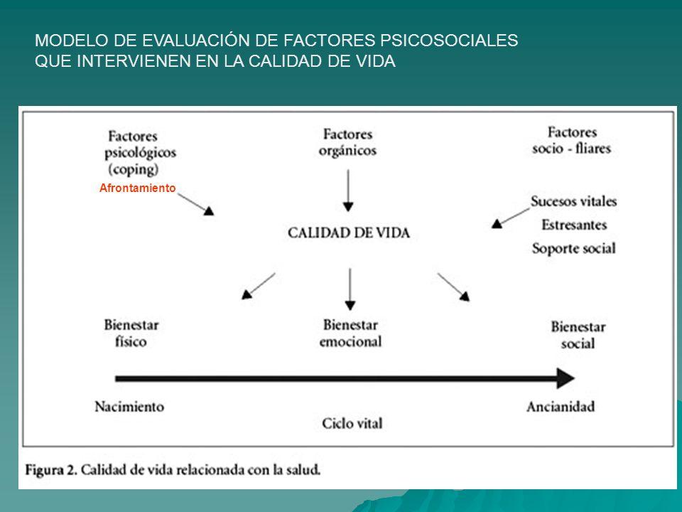 MODELO DE EVALUACIÓN DE FACTORES PSICOSOCIALES