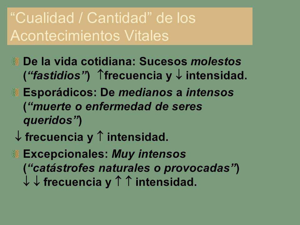 Cualidad / Cantidad de los Acontecimientos Vitales