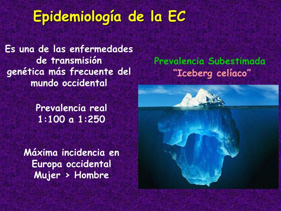Epidemiología de la EC Es una de las enfermedades de transmisión