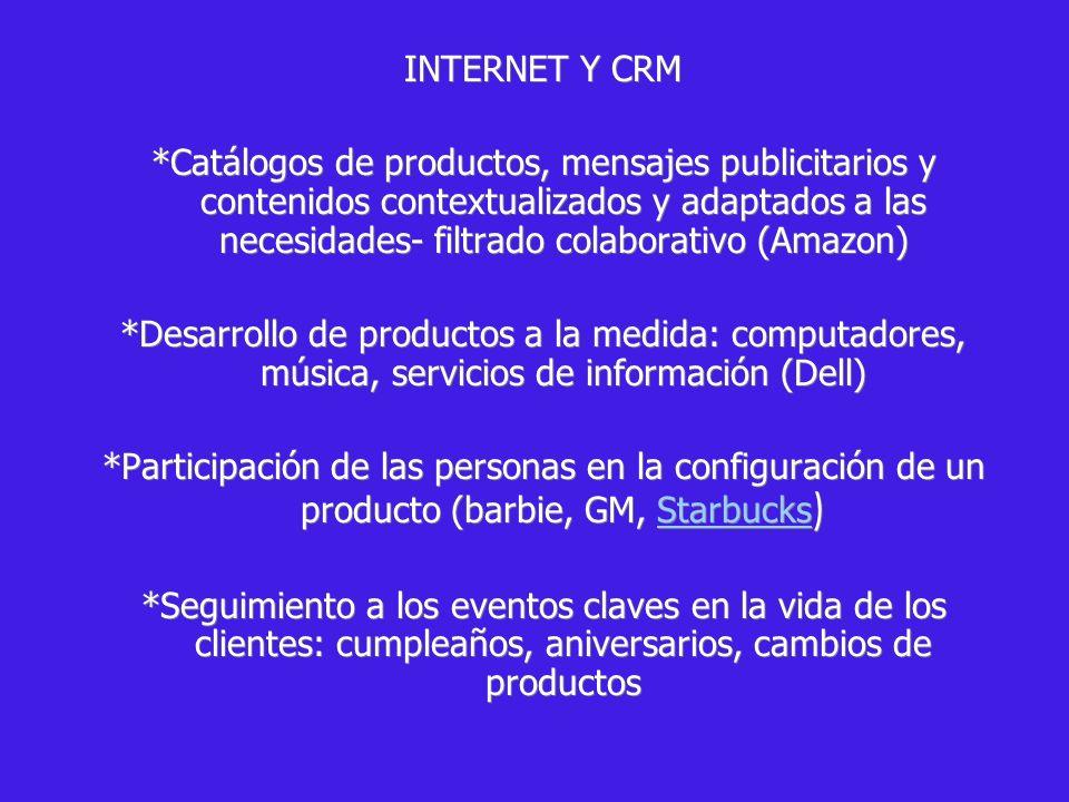INTERNET Y CRM