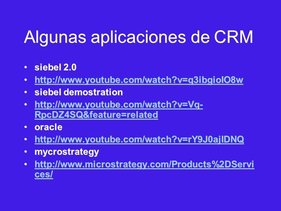 Algunas aplicaciones de CRM