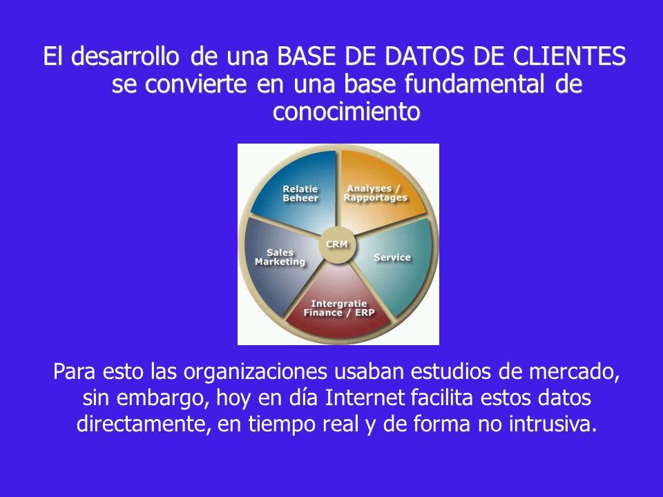 El desarrollo de una BASE DE DATOS DE CLIENTES se convierte en una base fundamental de conocimiento