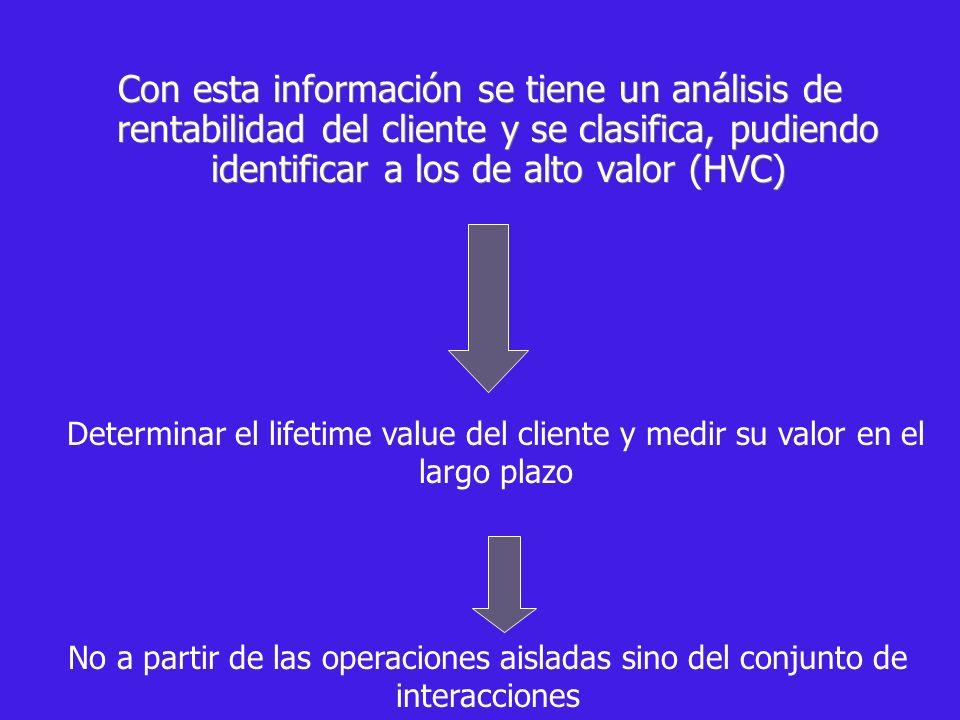 Con esta información se tiene un análisis de rentabilidad del cliente y se clasifica, pudiendo identificar a los de alto valor (HVC)