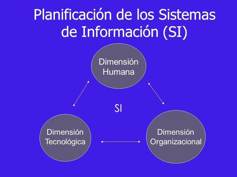 Planificación de los Sistemas de Información (SI)