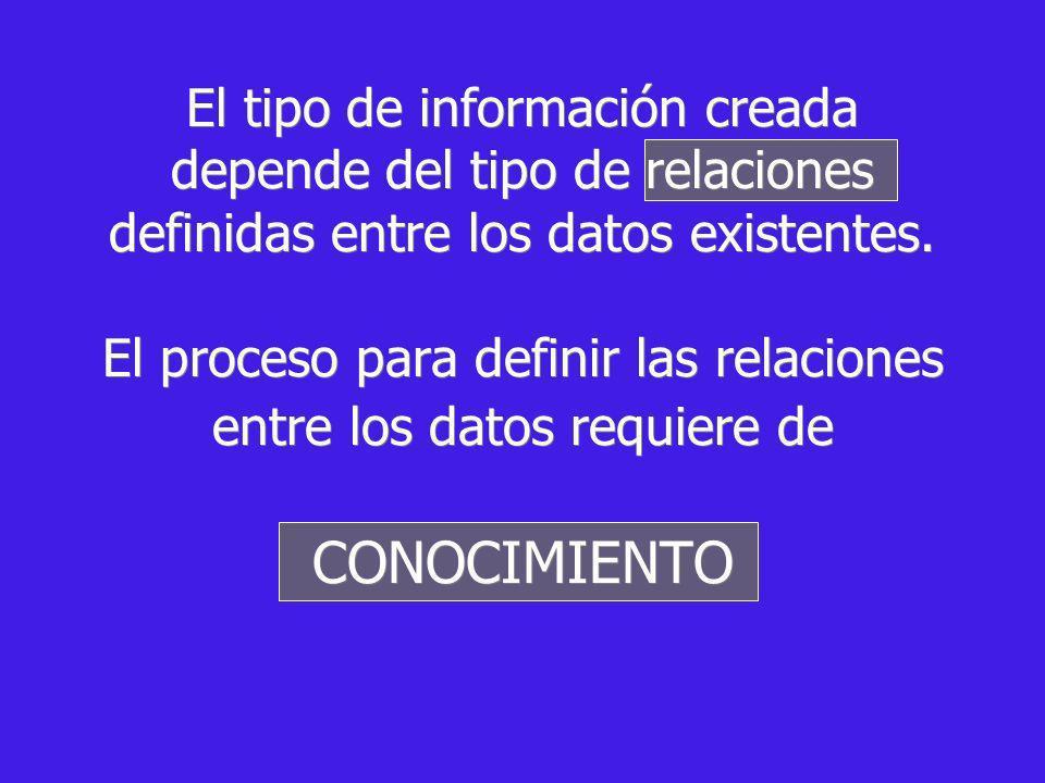 El tipo de información creada depende del tipo de relaciones definidas entre los datos existentes.