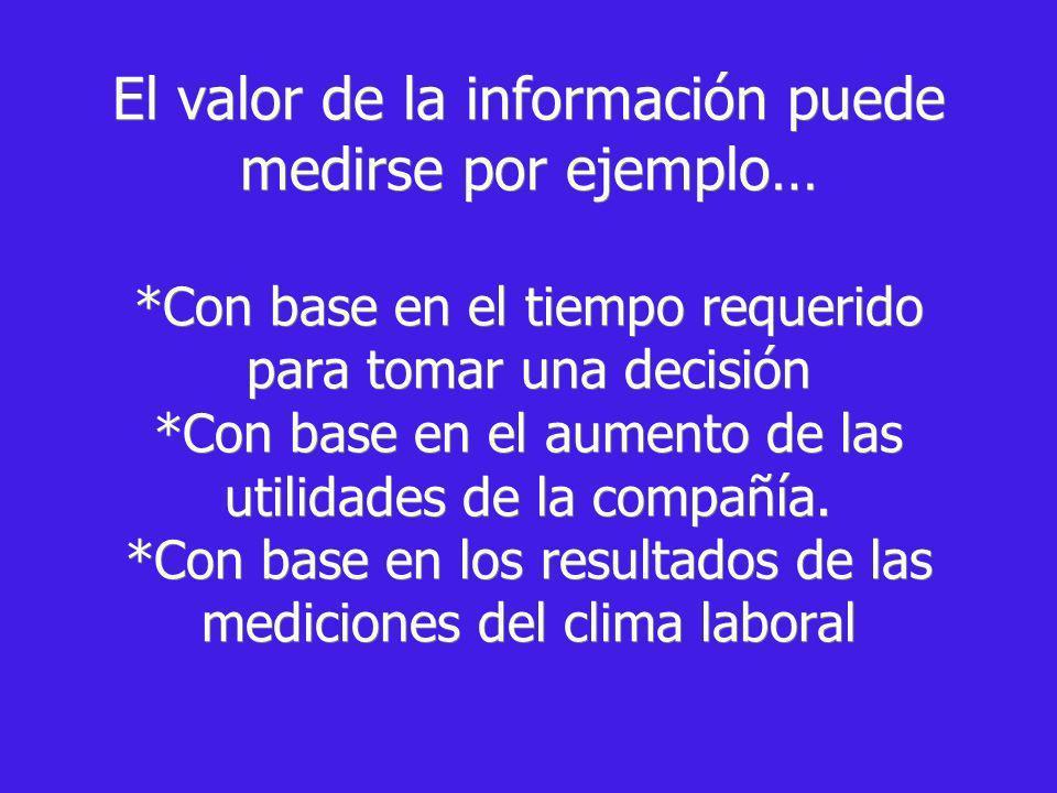 El valor de la información puede medirse por ejemplo…