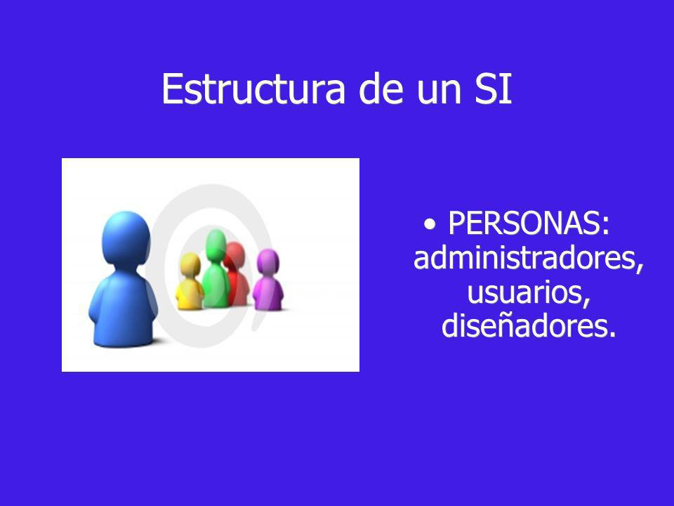 PERSONAS: administradores, usuarios, diseñadores.