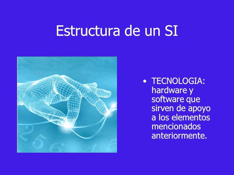 Estructura de un SI TECNOLOGIA: hardware y software que sirven de apoyo a los elementos mencionados anteriormente.