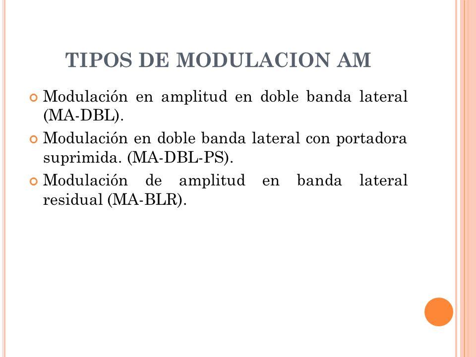 TIPOS DE MODULACION AM Modulación en amplitud en doble banda lateral (MA-DBL).