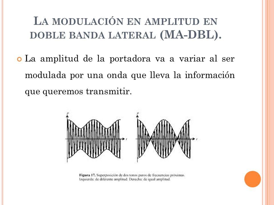 La modulación en amplitud en doble banda lateral (MA-DBL).