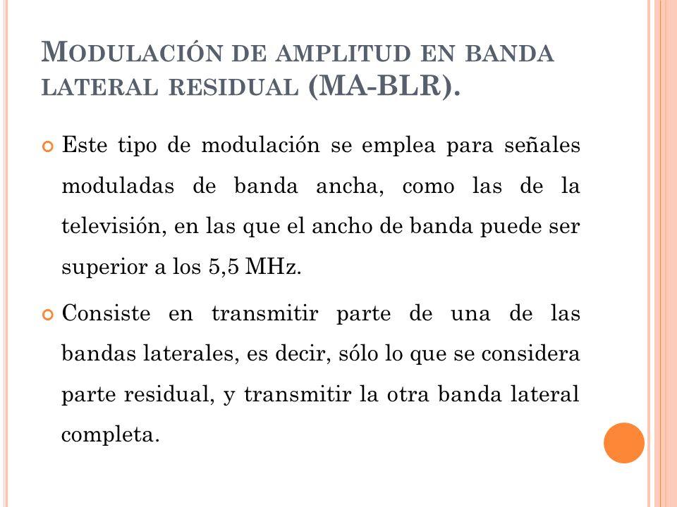 Modulación de amplitud en banda lateral residual (MA-BLR).
