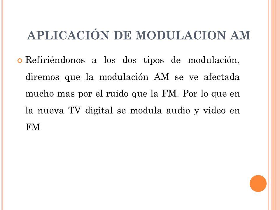 APLICACIÓN DE MODULACION AM