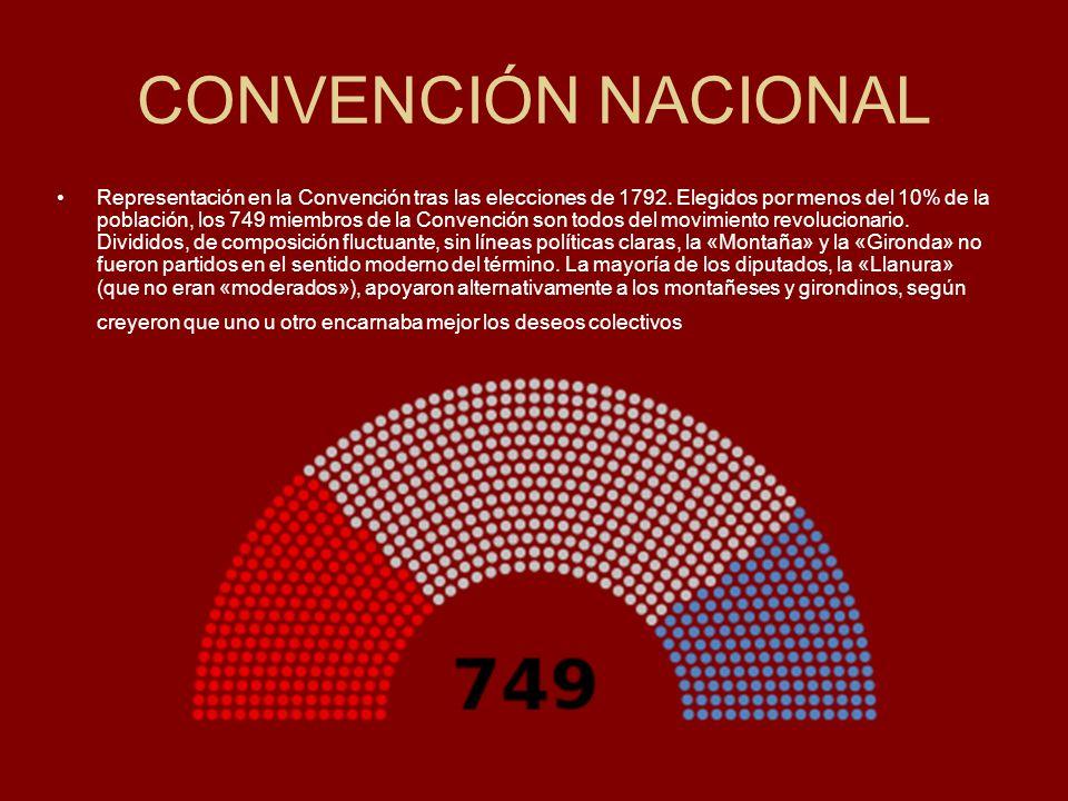 CONVENCIÓN NACIONAL