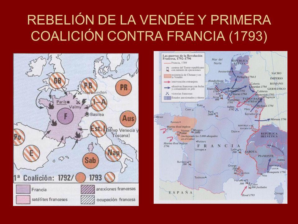 REBELIÓN DE LA VENDÉE Y PRIMERA COALICIÓN CONTRA FRANCIA (1793)