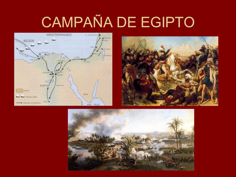 CAMPAÑA DE EGIPTO