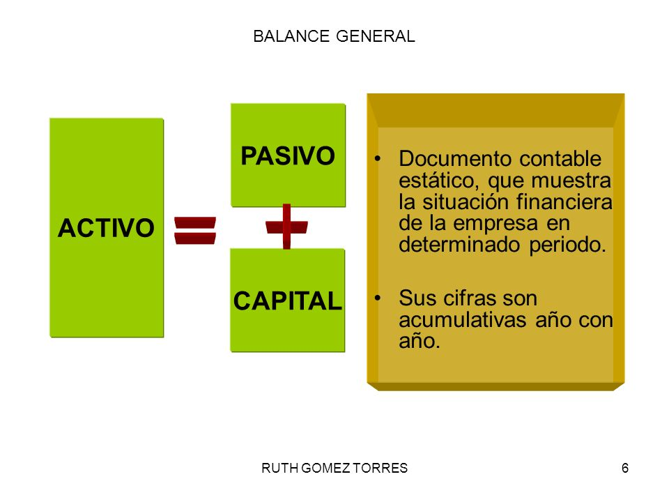 ESTADOS FINANCIEROS BALANCE GENERAL. Documento contable estático, que muestra la situación financiera de la empresa en determinado periodo.