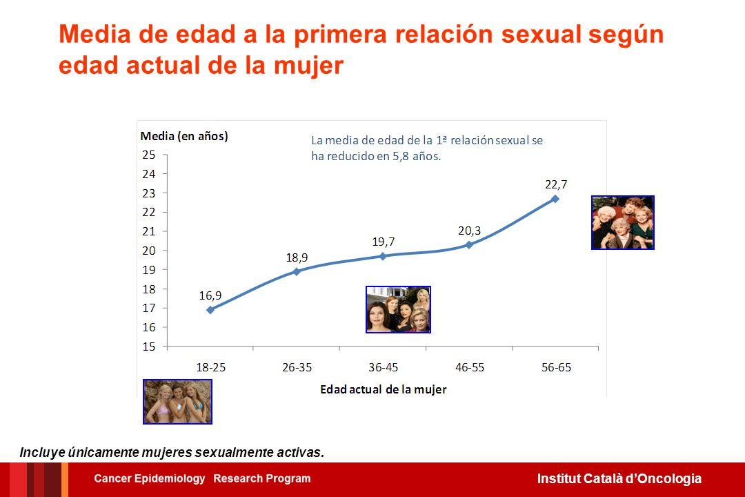 Media de edad a la primera relación sexual según edad actual de la mujer