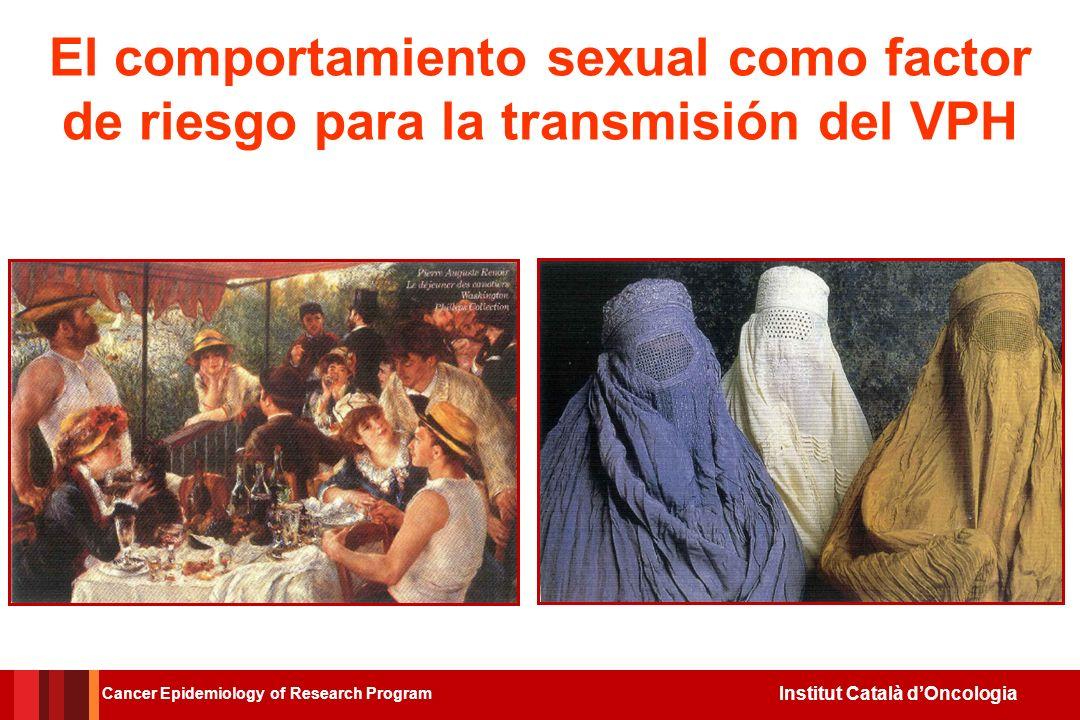 El comportamiento sexual como factor de riesgo para la transmisión del VPH