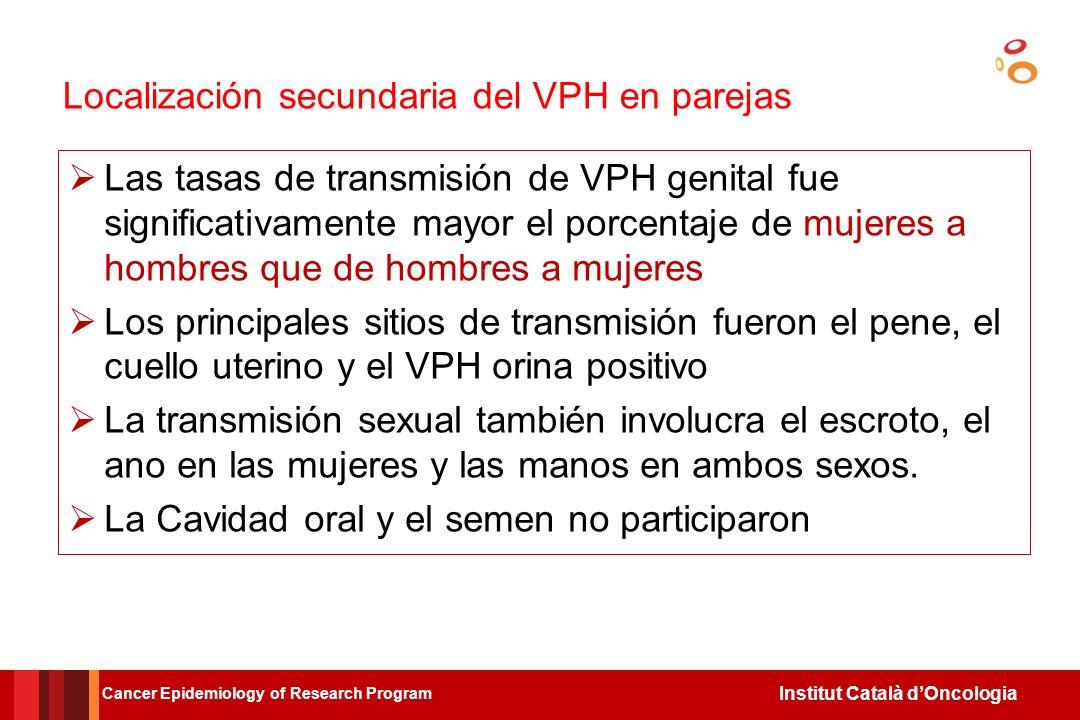 Localización secundaria del VPH en parejas