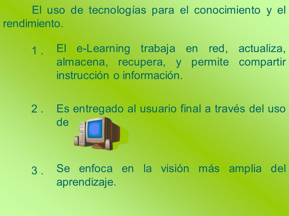 El uso de tecnologías para el conocimiento y el rendimiento.