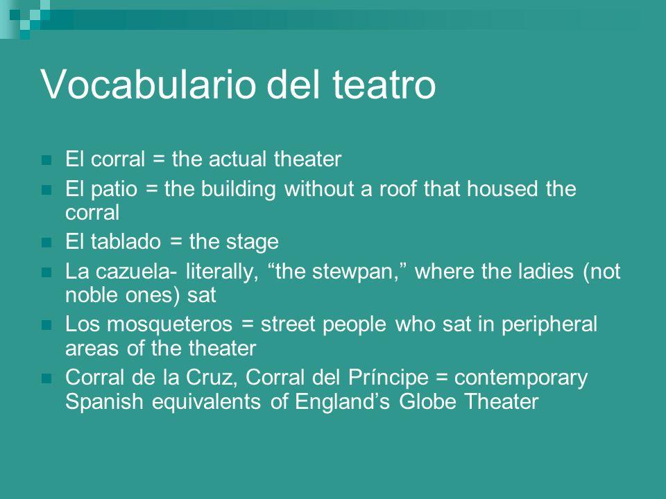 Vocabulario del teatro