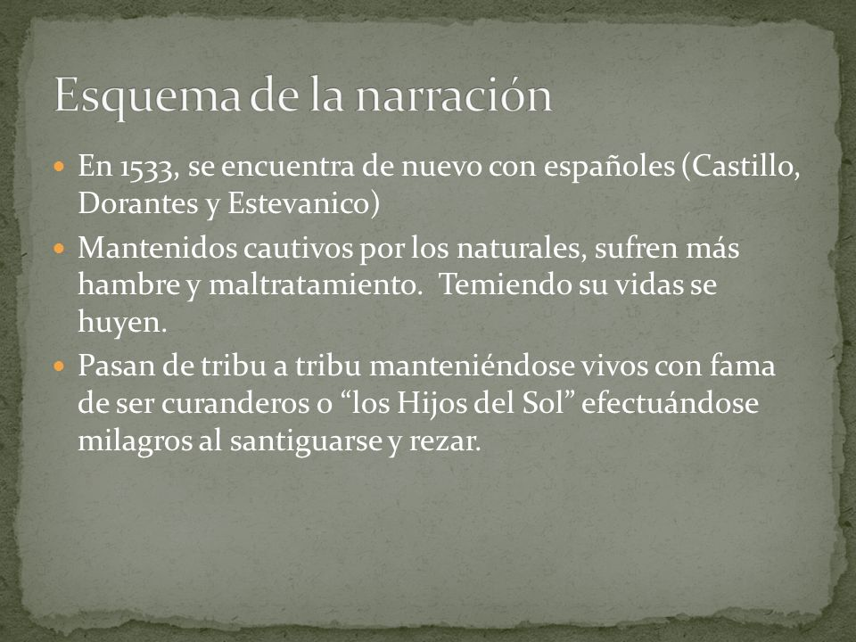Esquema de la narración