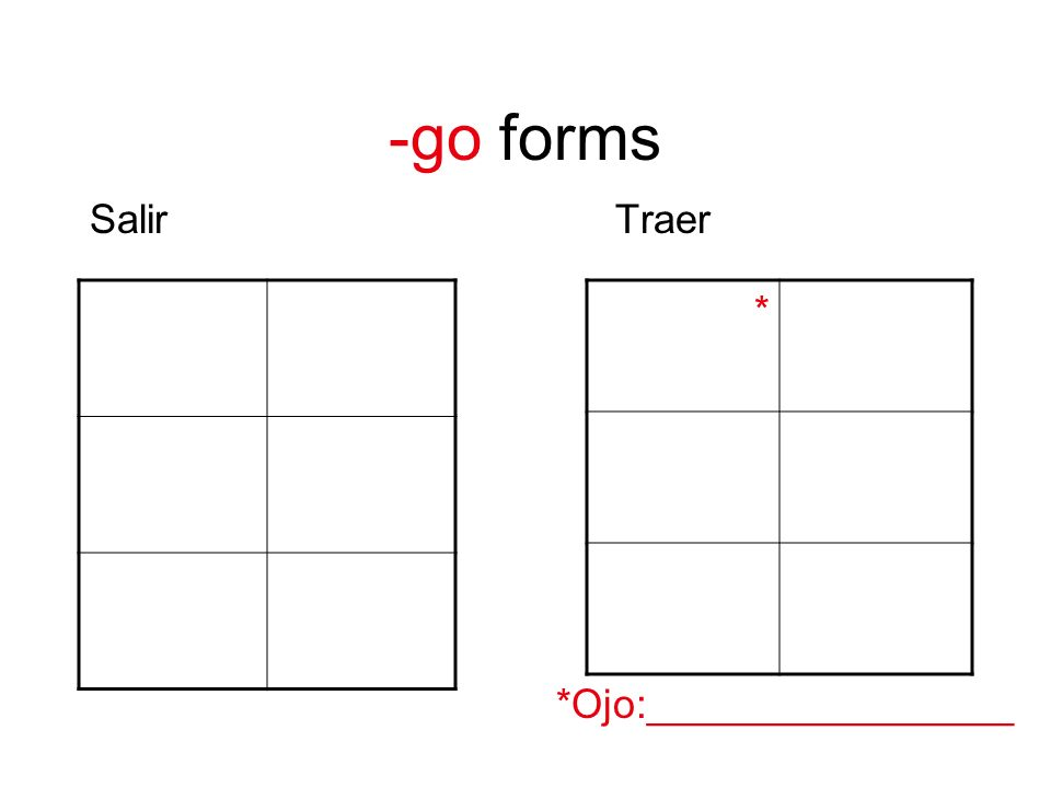 -go forms Salir Traer *Ojo:________________ *