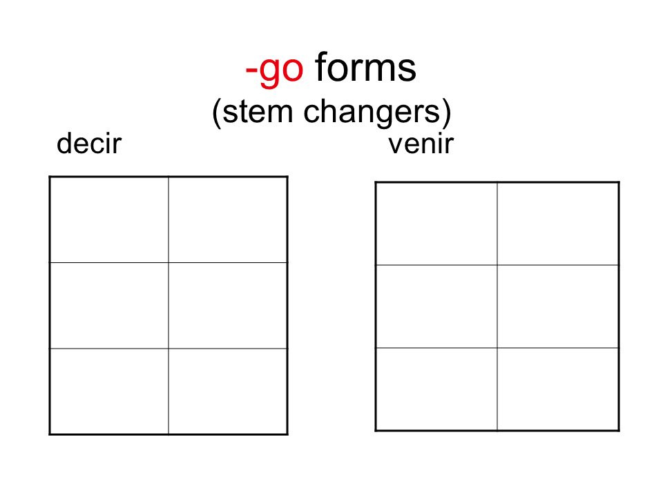 -go forms (stem changers)