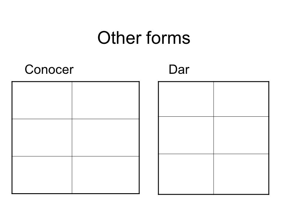 Other forms Conocer Dar