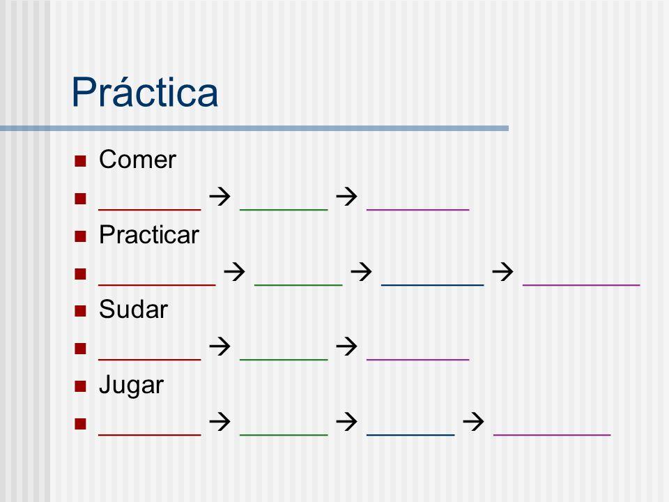 Práctica Comer _______  ______  _______ Practicar