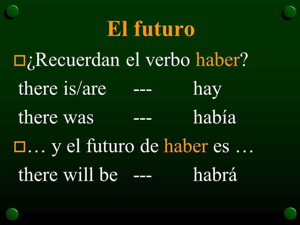 El futuro ¿Recuerdan el verbo haber there is/are --- hay