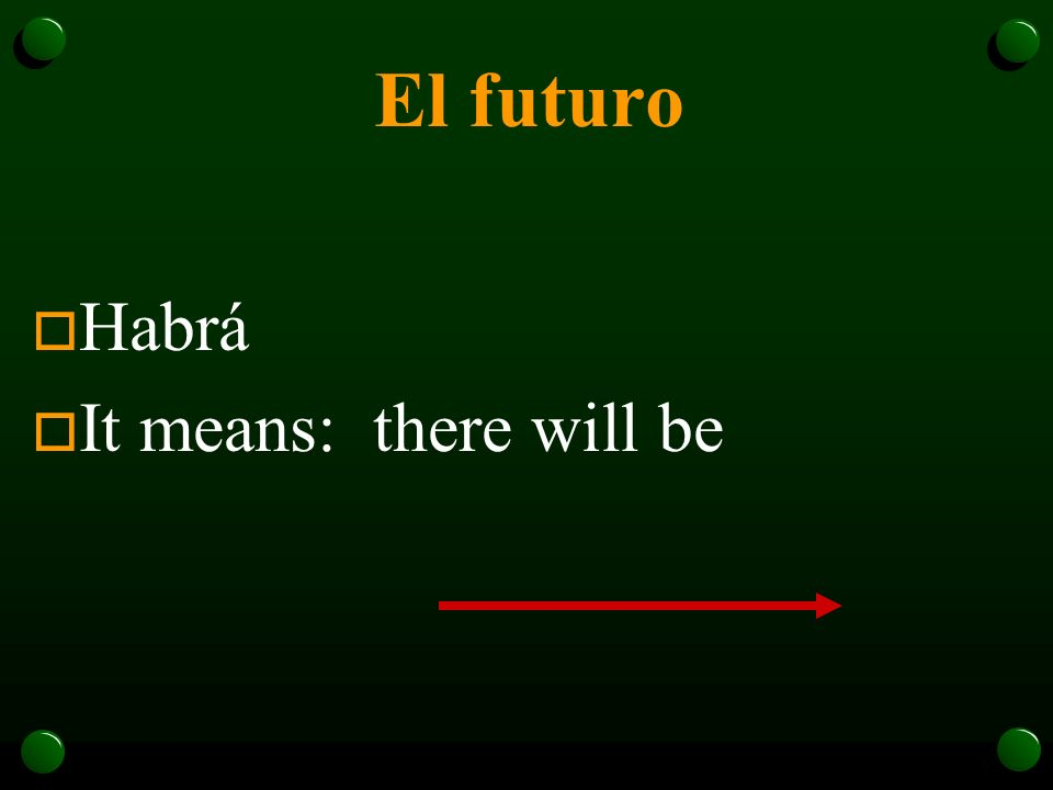 El futuro Habrá It means: there will be