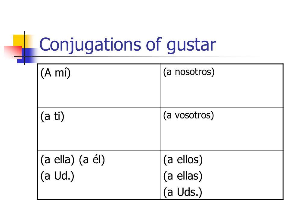 Conjugations of gustar
