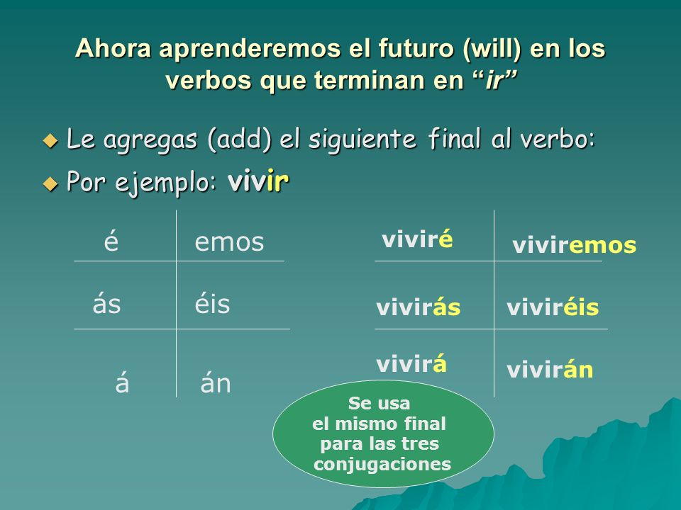 Ahora aprenderemos el futuro (will) en los verbos que terminan en ir