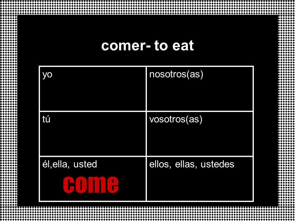 come comer- to eat yo nosotros(as) tú vosotros(as) él,ella, usted