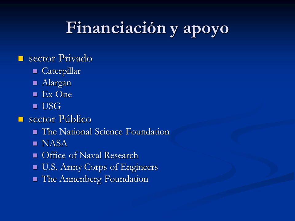 Financiación y apoyo sector Privado sector Público Caterpillar Alargan