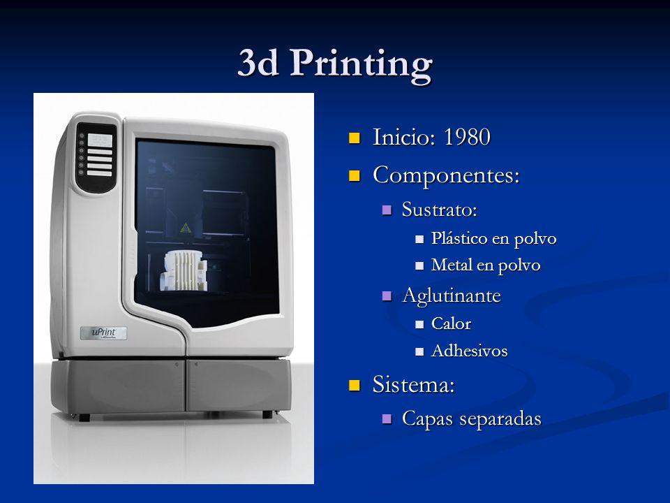 3d Printing Inicio: 1980 Componentes: Sistema: Sustrato: Aglutinante