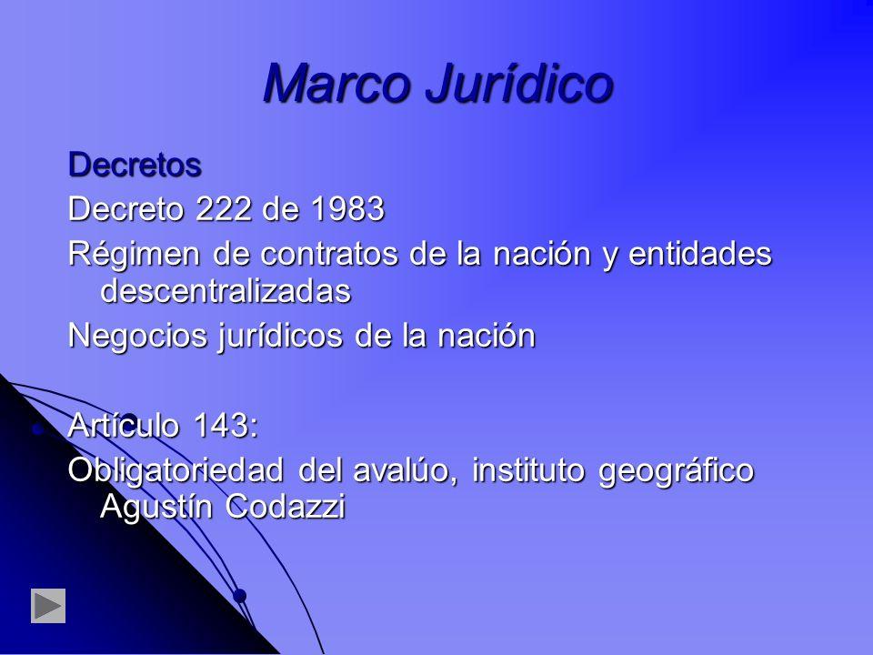 Marco Jurídico Decretos Decreto 222 de 1983