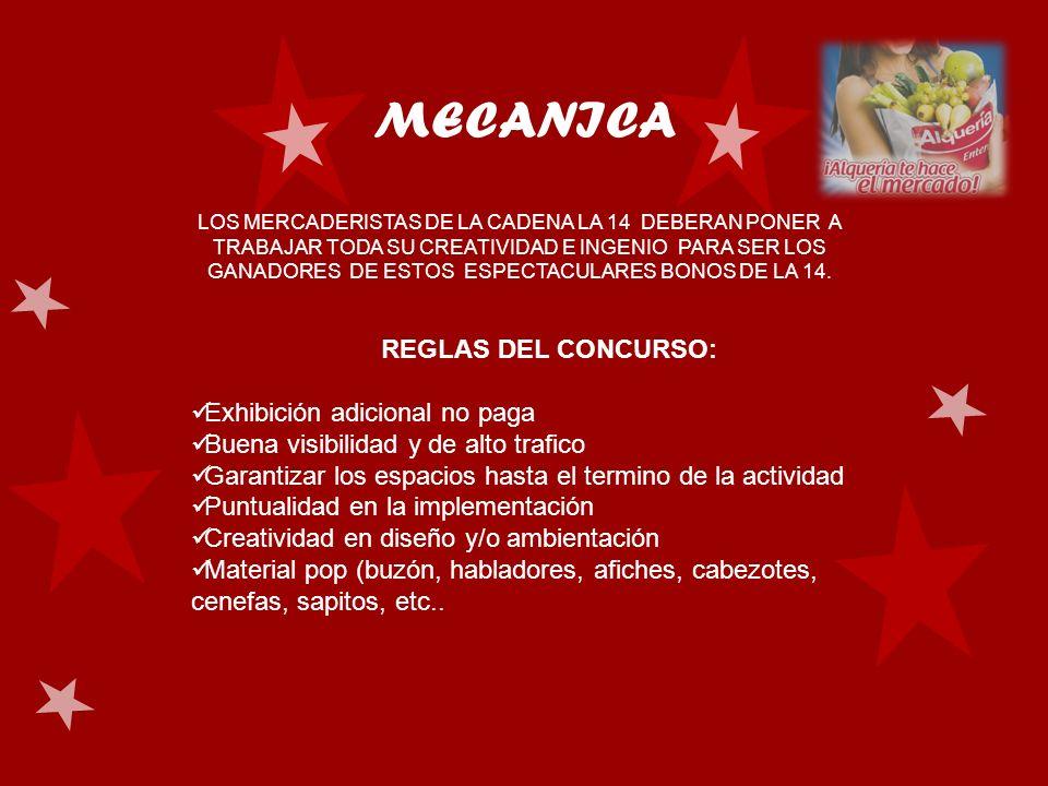MECANICA REGLAS DEL CONCURSO: Exhibición adicional no paga