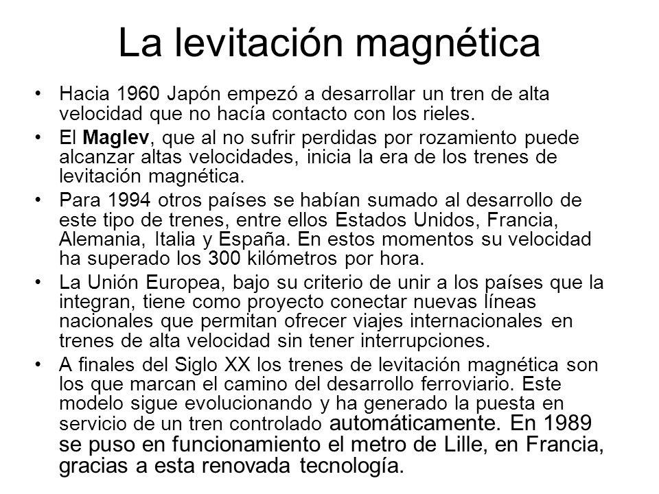 La levitación magnética
