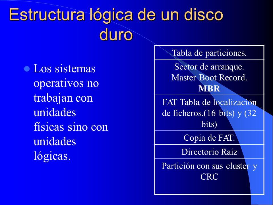 Estructura lógica de un disco duro